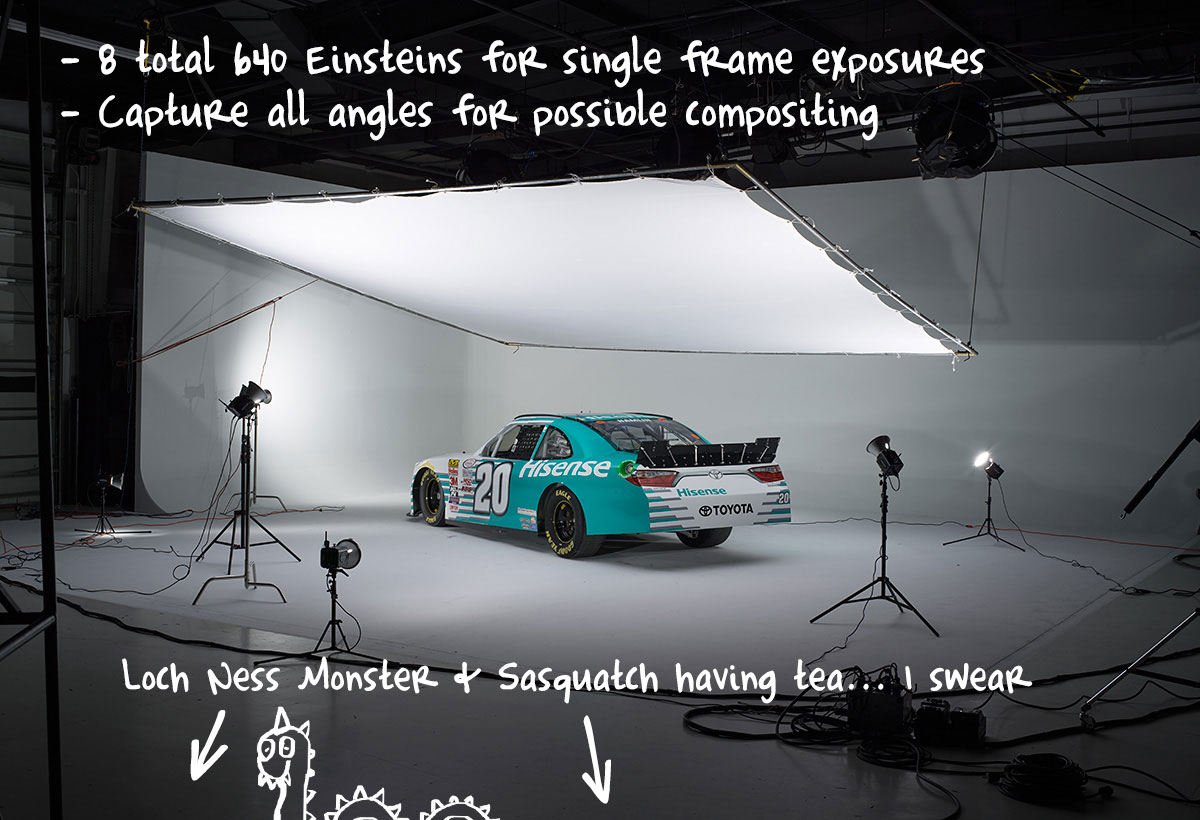 Behind The Lens: Hisense NASCAR photoshoot